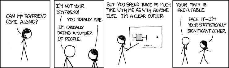 Statistical significance XKCD